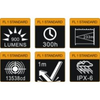 Fenix - Headlamp HP30 - Orange